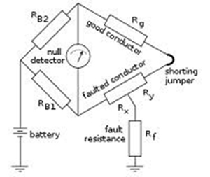 Fault Finding guidesdownloads DJT Electrical Training