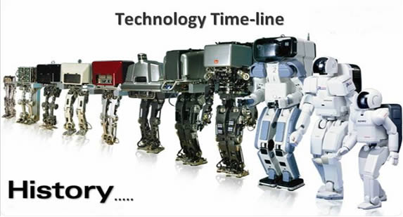 technology-time-line
